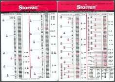 Metric Tap Drill Chart Technical Recommended Tapping Drill Size I