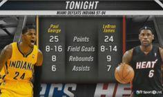 Paul George vs LeBron James