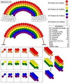 Learn to make the rainbow of balloons or bladders for Unicorn party Rainbow Birthday Party, Rainbow Theme, Unicorn Birthday Parties, Rainbow Parties, Ballon Decorations, Birthday Party Decorations, Rainbow Decorations, Rainbow Balloon Arch, Rainbow Cloud
