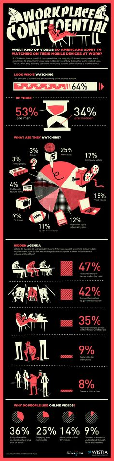 Video watched at work infographic
