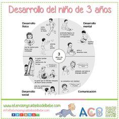51 Ideas De Psicología Evolutiva Estimulación Temprana Desarrollo Infantil Hitos Del Desarrollo