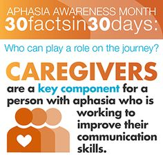 Aphasia, Important People, Communication Skills, Speech And Language, Caregiver, Speech Therapy, Forget, Journey, Words