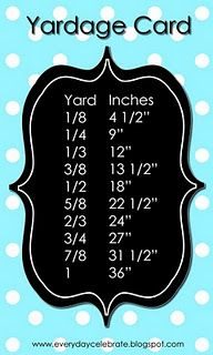 Yard to Inches Printable - (business card size) Perfect to put in a cute little frame for your sewing table or for your wallet for fabric shopping.