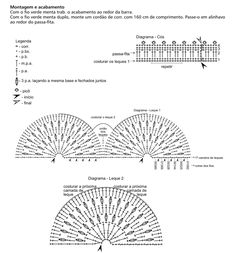Medios Circulos para 3 Estilos Diferentes - Patrones Crochet Vestido de noche