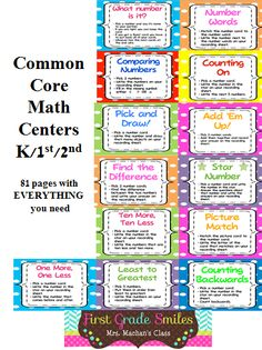 Common Core Math Centers! 81 pages of AWESOME!