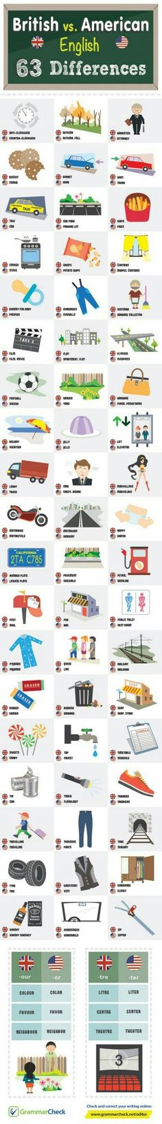 British vs American English: 63 differences – Land of Maps English Time, English Study, English Class, English Words, English Lessons, English Grammar, Teaching English, Learn English, English Language