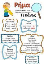 Στη σύγχρονη αντίληψη για τη διδακτική της γλώσσας, έχει μεγάλη σημασία να μπορεί το παιδί να χρησιμοποιεί τη γλώσσα ως εργαλείο επικοινωνίας και μάθησης και όχι απλά να την αντιμετωπίζει ως ένα αντικείμενο που μαθαίνουμε απ'έξω. Στη σελίδα αυτή θα βρείτ Early Education, Kids Education, Special Education, Greek Language, Speech And Language, Learn Greek, Teaching Aids, Learning Disabilities, School Lessons