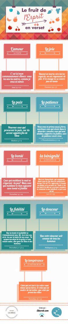 le fruit de l'Esprit en image infographie ellecroit.com