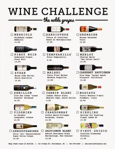 New Year, New Wines! The Bottles Noble Grape Wine Challenge - Drink Wine Tasting Party, Wine Parties, Wine Chart, Sweet White Wine, Wine Folly, Wine Vineyards, Wine Brands, Wine List, Wine And Spirits