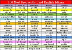 Forum | ________ Learn English | Fluent Land100 Most Frequently Used English Idioms | Fluent Land
