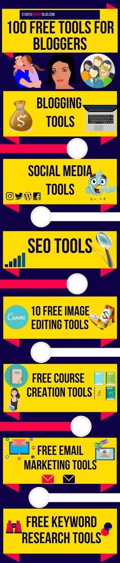 Free tools for bloggers, free seo tools, free blogging tools, free editing tools, blogging tools and resources, blogging tools and tips, blogging tools to make money,seo tools 2017, free keyword research tools, free images, and over 100 completely free tools for bloggers and website owners.
