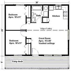Cabin Kit Homes - Mill Direct, Customer Direct, Save Thousands