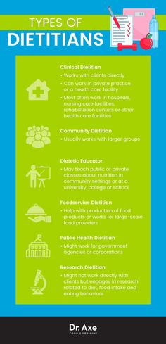 Types of dietitians | Healthy Lifestyle | Healthy Living