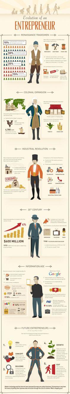Homestead-Infographic-Entrepreneur