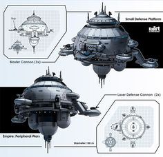 Small Defense Platform by KaranaK.deviantart.com on @deviantART