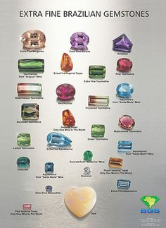 Brazilian Gem Source | Brochure