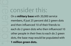 The Green dot strategy is a comprehensive approach to violence prevention centered on bystander intervention and social change. Green Dot, Social Change, Safe Place, Domestic Violence, Feminism, Career, Dots, Training, Live
