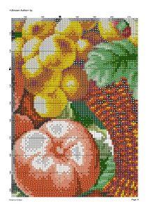 liubov.brajuk — «Classic fruit …» на Яндекс.Фотках