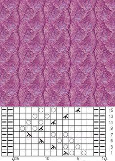 Zopfmuster new knitting techniques - Knitting Techniques Lace Knitting Stitches, Lace Knitting Patterns, Knitting Charts, Stitch Patterns, Diy Crafts Knitting, Easy Knitting, Knitting Projects, How To Start Knitting, Points