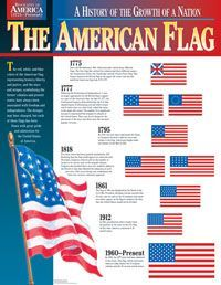 Chart to teach american flag history American Flag History, American Heritage Girls, American Freedom, History Classroom, Classroom Teacher, Creative Teaching Press, Independance Day, Scout Activities, Girl Scouts