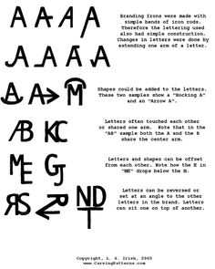 Cattle Brand Alphabet An alphabet that featured | Old West ...