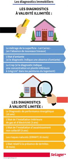 88 best Conseils Immo ) images on Pinterest
