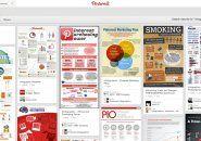 Infográfico sobre o Pinterest. EXCELENTE estudo da AG2 e Raquel Recuero!!!!