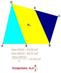 Quadrilaterals Revealed Diagram, Chart, Math, Math Resources, Mathematics