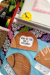 cute camping and outdoorsy ideas for classroom decorations