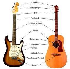 75 Best Guitars Images Cool Guitar Acoustic Guitars Guitars