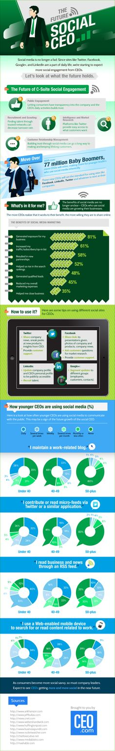 The Social CEO -  For CEOs, the benefits of social media are no longer just rumors or wishful thinking. Those who have figured it out are seeing success like never before. So how are CEOs using social media? What exactly are the benefits? And most importantly, what does the future hold for social media and the world of business? As the infographic below illustrates – this is just the beginning.