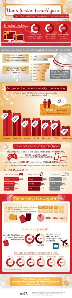 Como la tecnología llego a cambiar las compras esta temporada navideña #infografia #navidad #xmas