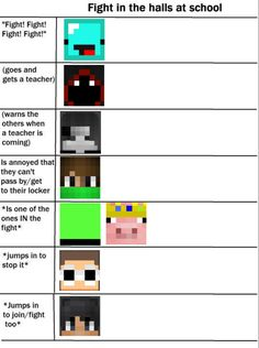 Minecraft Funny, Minecraft Fan Art, Stupid Funny Memes, Funny Relatable Memes, Dream Team, Dream Friends, Fandoms, Just Dream, Youtubers