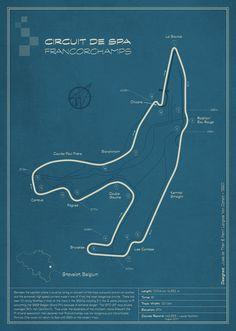 Circuit Spa Francorchamps map incl. corner names. Racing