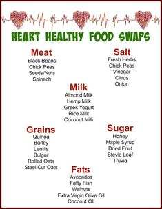 Food Replacements - Heart Healthy Food Substitutes Print out this handy chart to have these heart healthy food swap options at your finger tips.Print out this handy chart to have these heart healthy food swap options at your finger tips. Heart Diet, Heart Healthy Diet, Heart Healthy Recipes, Healthy Tips, Diet Recipes, Healthy Food Options, Eat Healthy, Healthy Drinks, Heart Disease Diet