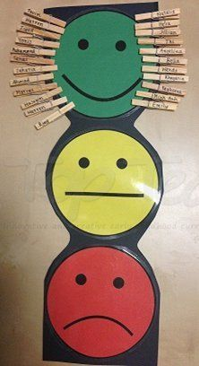 Traffic Light Behavior Management Chart Top Teacher - Innovative And Creative Early Childhood Curriculum Resources For Your Classroom Classroom Organisation, Classroom Rules, Classroom Design, Classroom Displays, Preschool Classroom, Classroom Activities, Behavior Management Chart, Classroom Management, Preschool Behavior Management