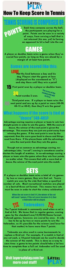 How to Keep Score in Tennis (Infolayer) - LAYERS OF PLAY #howtoplaytennis