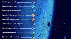 Challenge of space debris