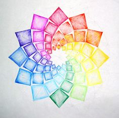 Elements of Grade Six: Geometry - Google+  Color Wheel