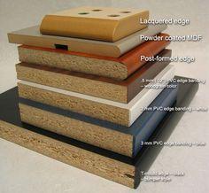 Edges of wooden materials