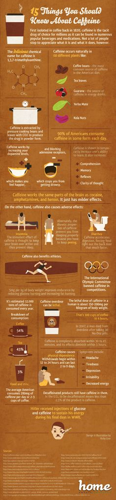 #Caffeine #Infographic