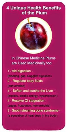 Shiny's H 'n' B Club: Do you like Plums?? Here are its Health Benefits..