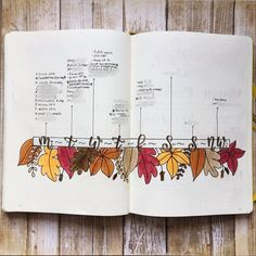 """331 Likes, 68 Comments - Meg (@maplebujo) on Instagram: """"A few of you asked me how I filled in my weekly layout this past week. Here is how it works! I drew…"""""""