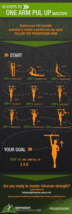 10 steps to 1-arm pullup mastery! http://strength.stack52.com/periodic-table-of-bodyweight-exercises/
