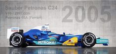 The evolution of Sauber F1 cars in pictures