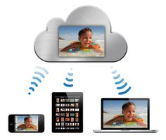 How to use iCloud. Take advantage of Photo Stream