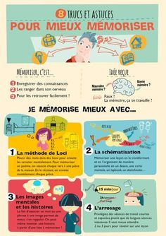 Psychology infographic and charts   pour mieux mémoriser   Infographic   Description  pour mieux mémoriser