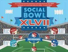 http://www.adrants.com/images/shift_social_bowl_2013_infographic_cropped.png