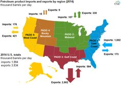 map of petroleum product imports and exports by region, as explained in the article text