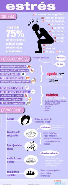 #estrés #causas #consecuencias #síntomas #prevención